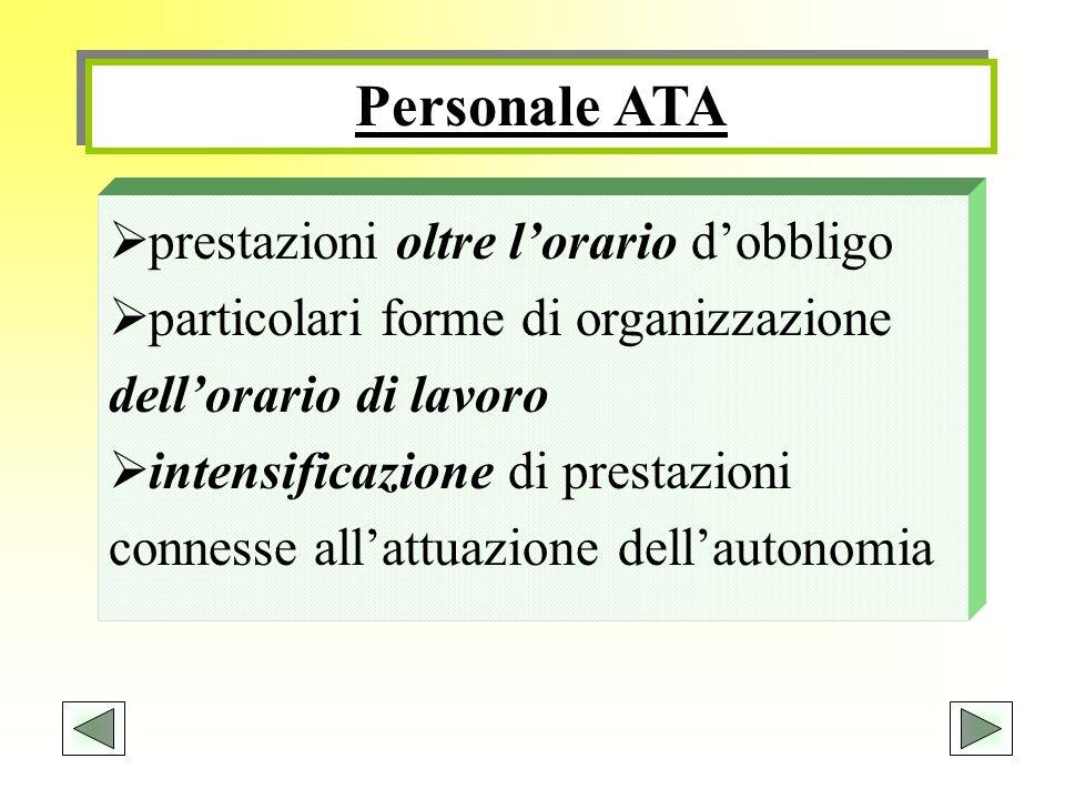 Personale ATA prestazioni oltre l'orario d'obbligo