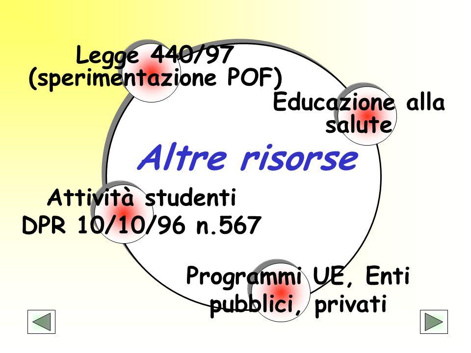 Altre risorse Legge 440/97 (sperimentazione POF)