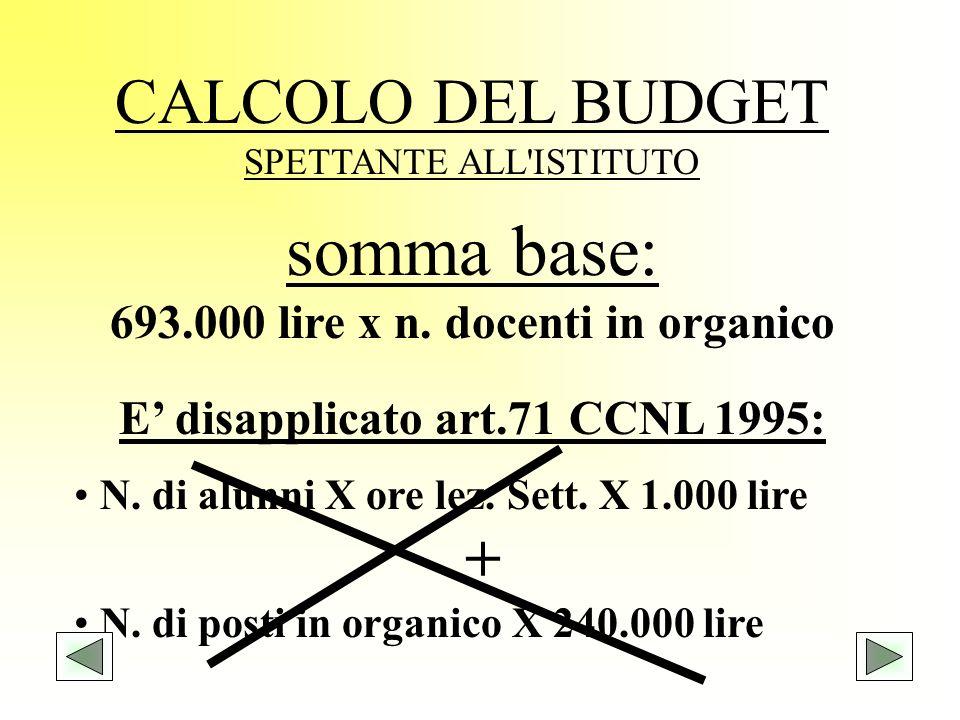 somma base: CALCOLO DEL BUDGET 693.000 lire x n. docenti in organico