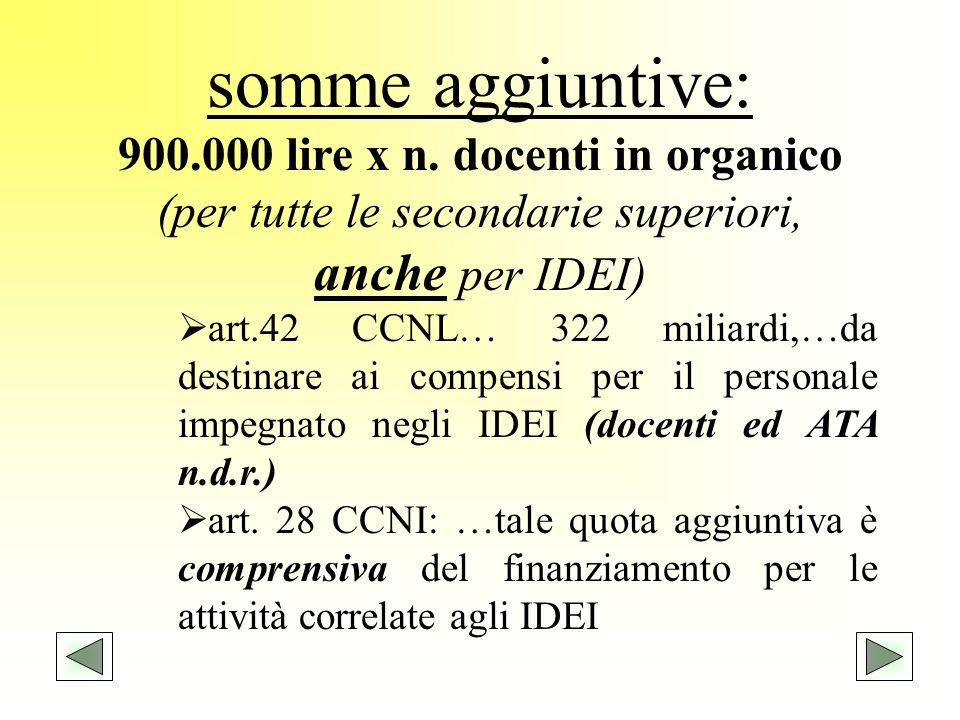 somme aggiuntive: anche per IDEI)