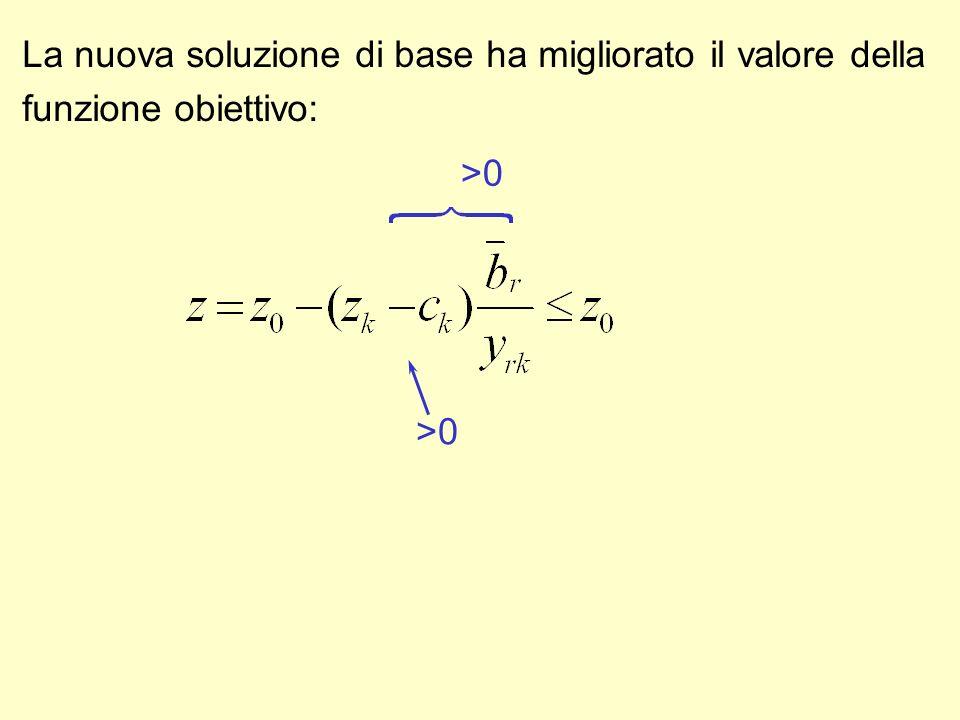 Le relazioni (2) e (3) esprimono rispettivamente i vincoli e la funzione obiettivo in funzione delle variabili fuori base.