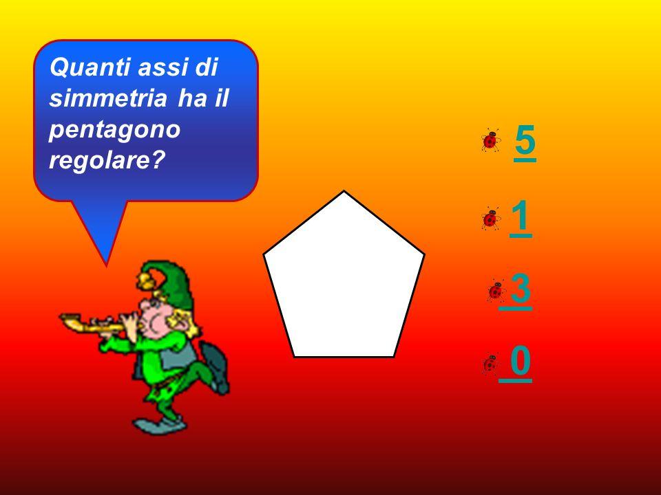 Quanti assi di simmetria ha il pentagono regolare