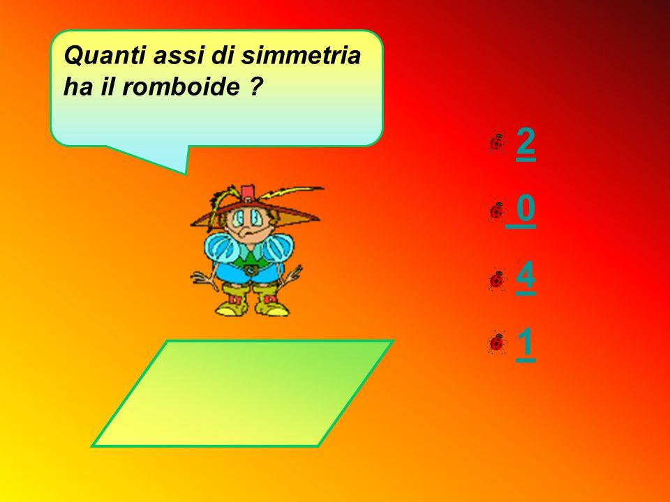 Quanti assi di simmetria ha il romboide