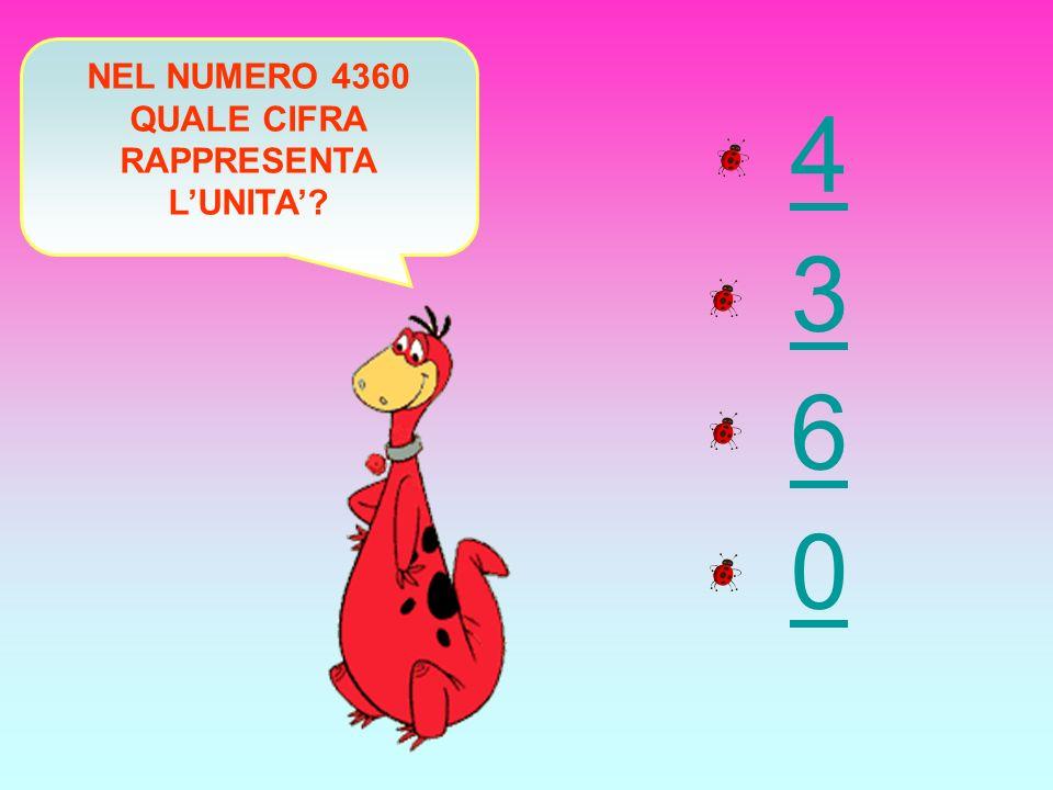 NEL NUMERO 4360 QUALE CIFRA RAPPRESENTA L'UNITA'