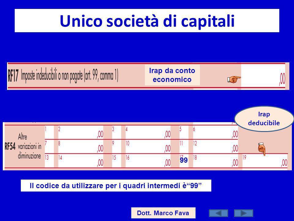 Unico società di capitali