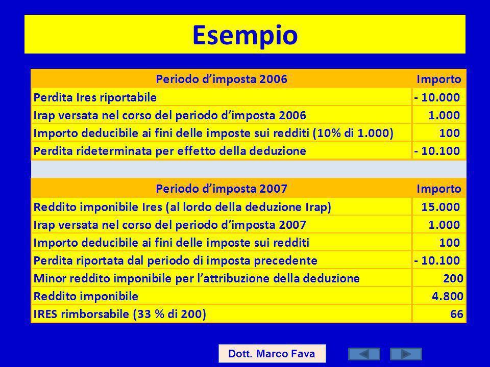 Esempio Dott. Marco Fava