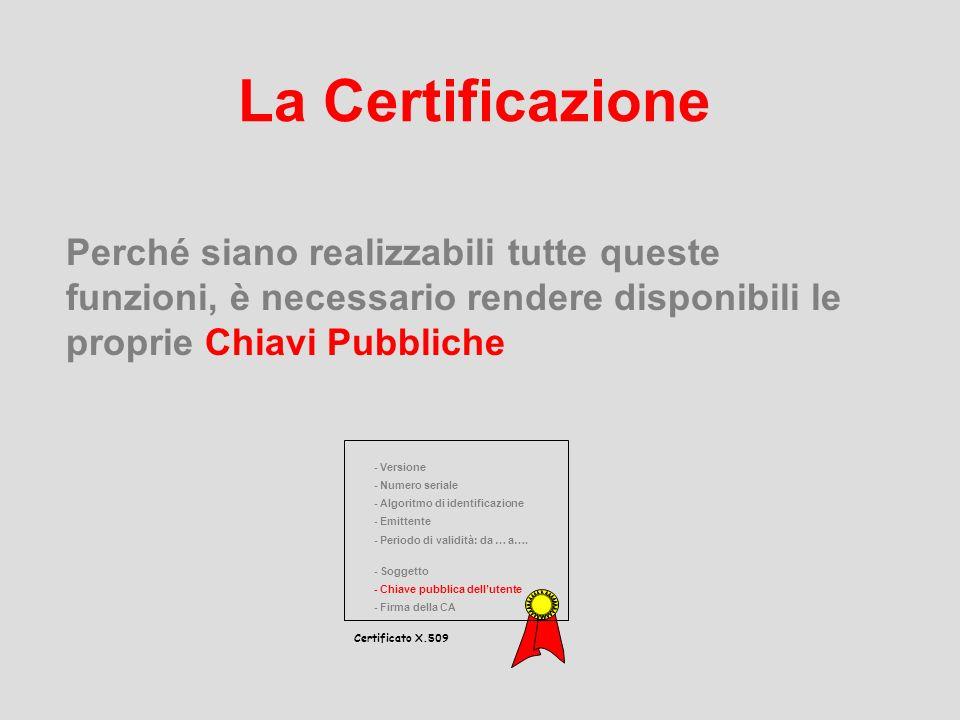 La Certificazione Perché siano realizzabili tutte queste funzioni, è necessario rendere disponibili le proprie Chiavi Pubbliche.