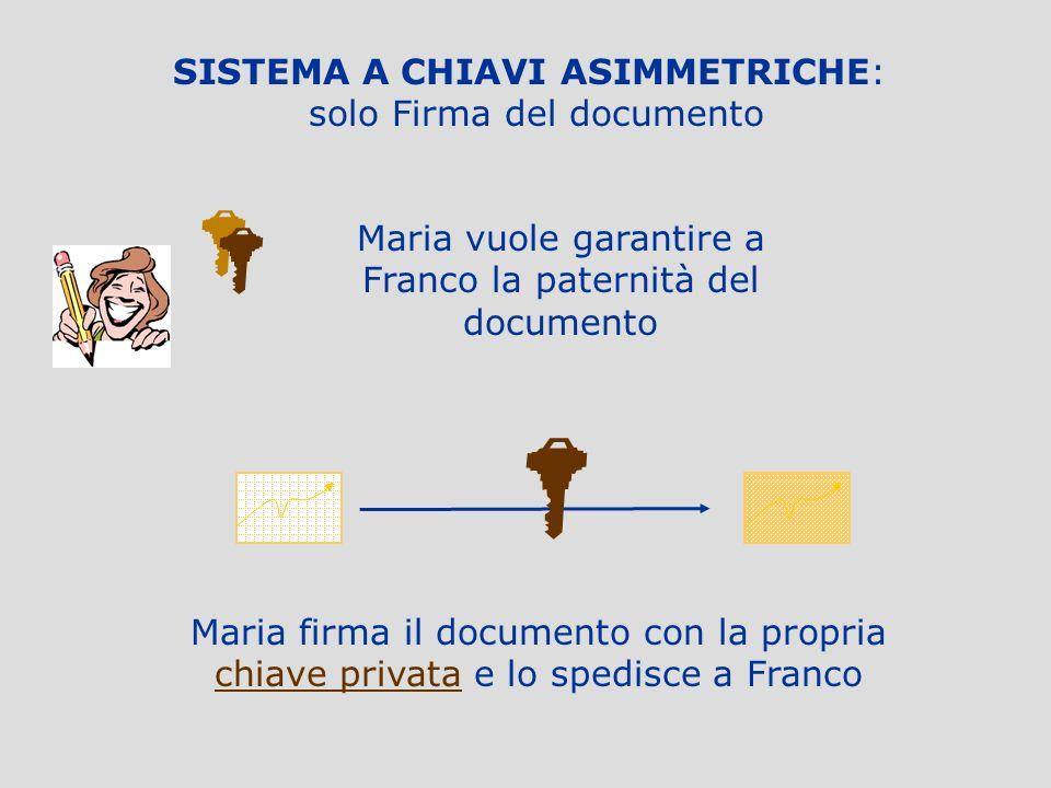 SISTEMA A CHIAVI ASIMMETRICHE: solo Firma del documento