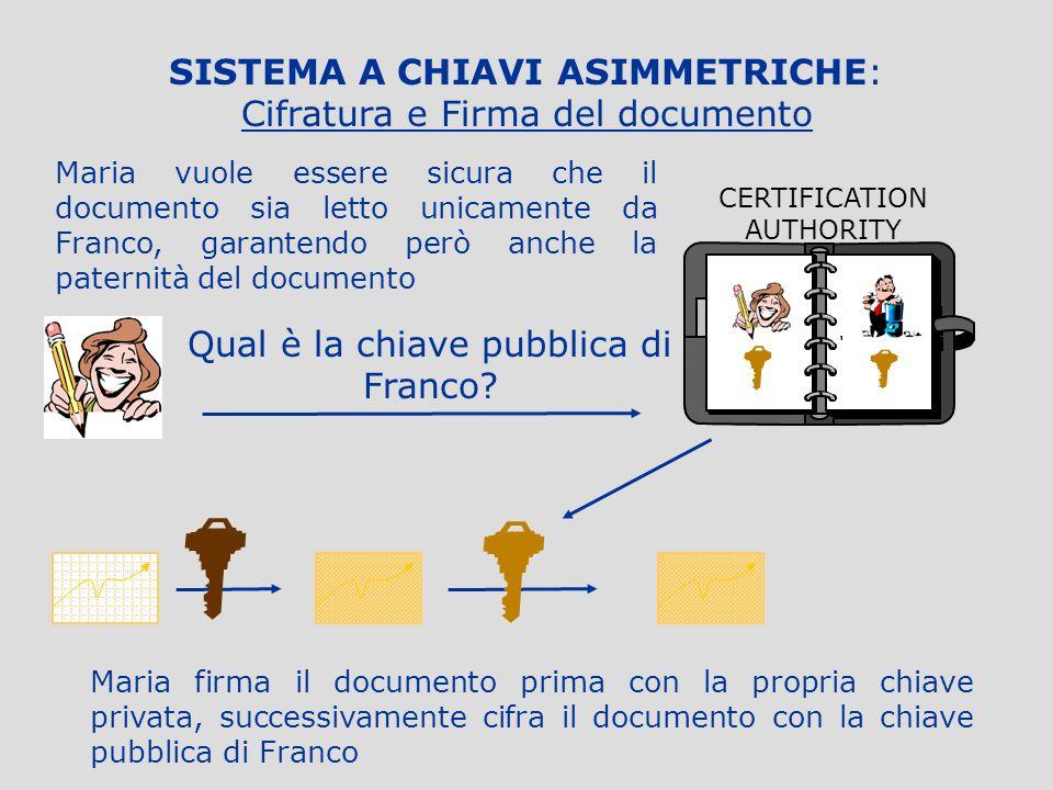 SISTEMA A CHIAVI ASIMMETRICHE: Cifratura e Firma del documento