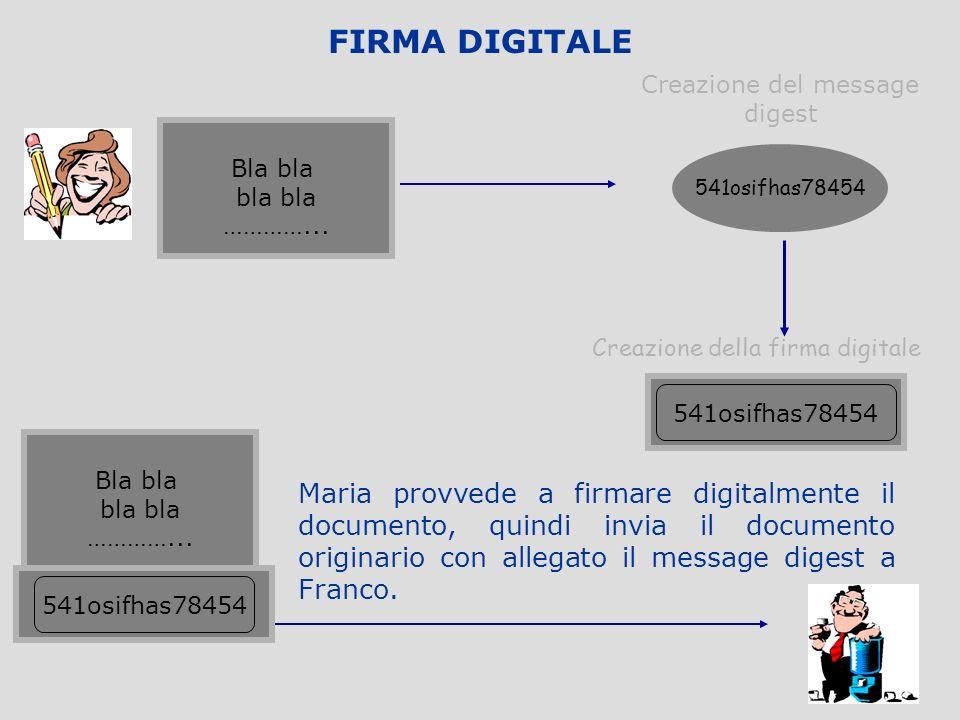 FIRMA DIGITALE Creazione del message digest. Bla bla. bla bla. …………... 541osifhas78454. Creazione della firma digitale.