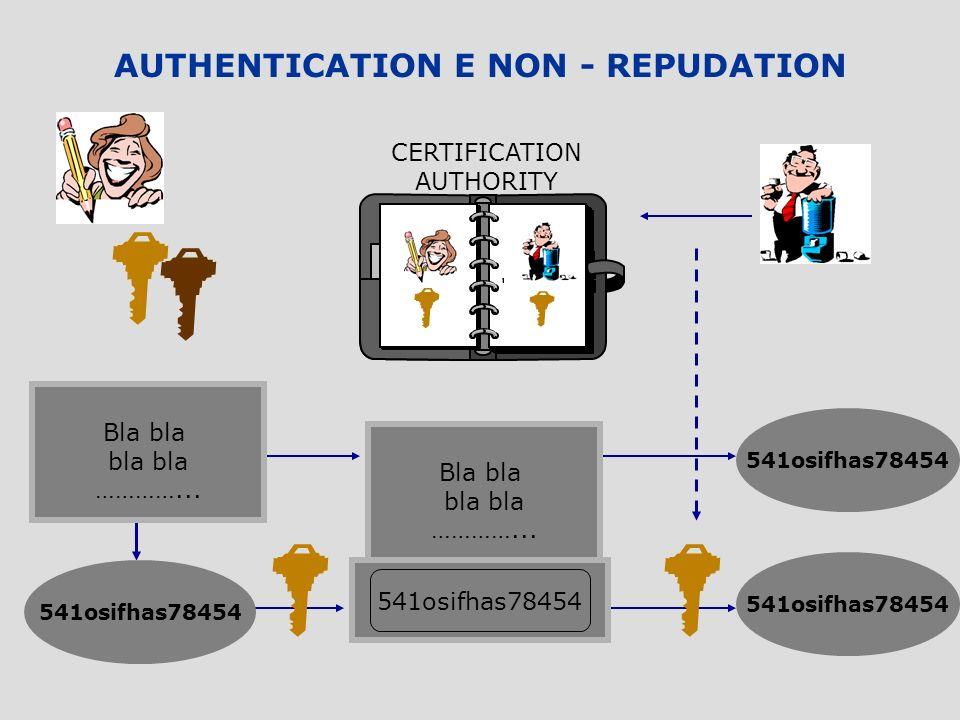 AUTHENTICATION E NON - REPUDATION