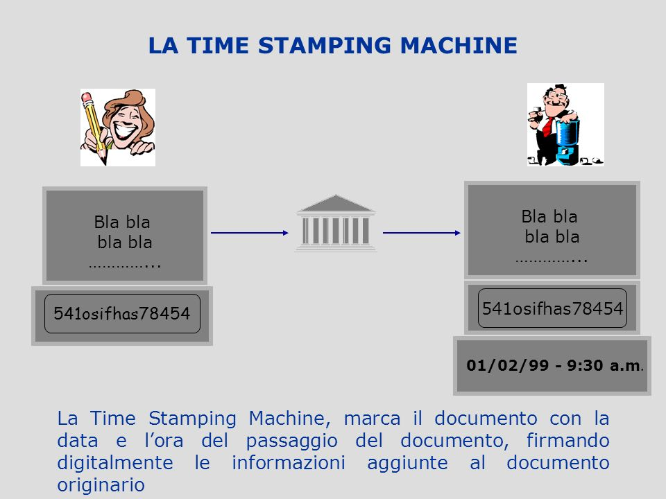 LA TIME STAMPING MACHINE