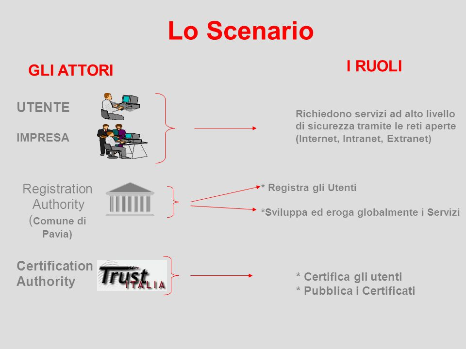 Authority (Comune di Pavia)