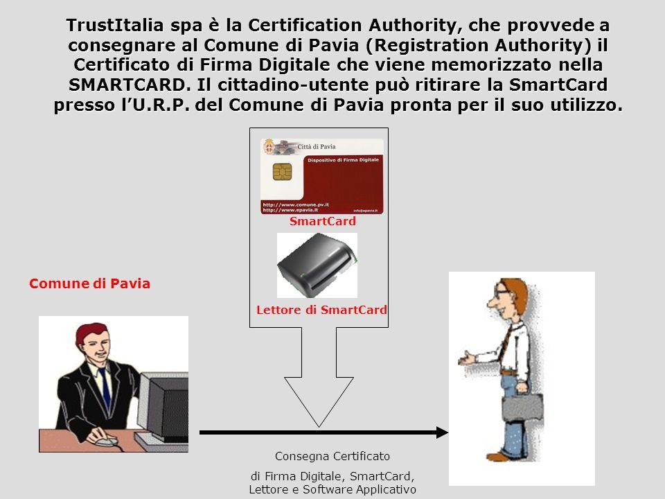di Firma Digitale, SmartCard, Lettore e Software Applicativo