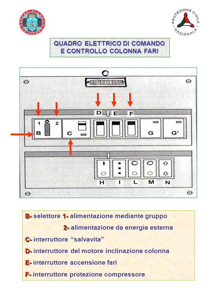 QUADRO ELETTRICO DI COMANDO E CONTROLLO COLONNA FARI