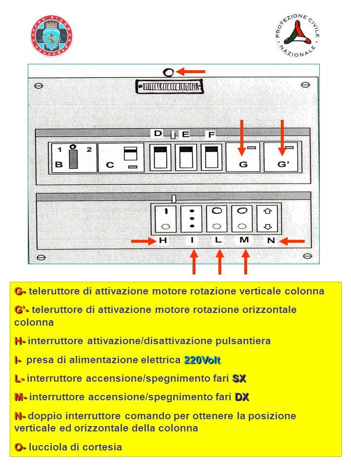 G- teleruttore di attivazione motore rotazione verticale colonna