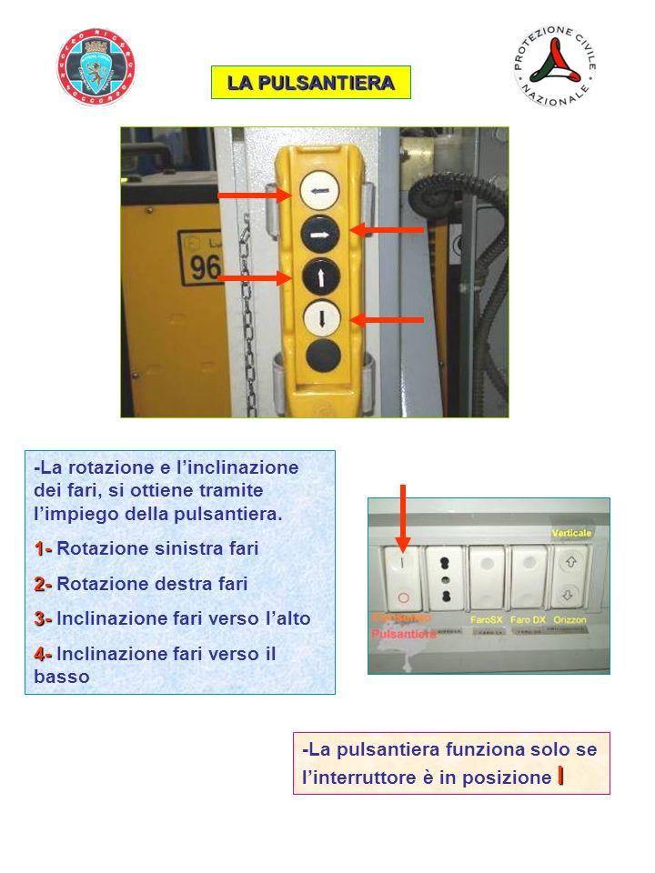 LA PULSANTIERA -La rotazione e l'inclinazione dei fari, si ottiene tramite l'impiego della pulsantiera.