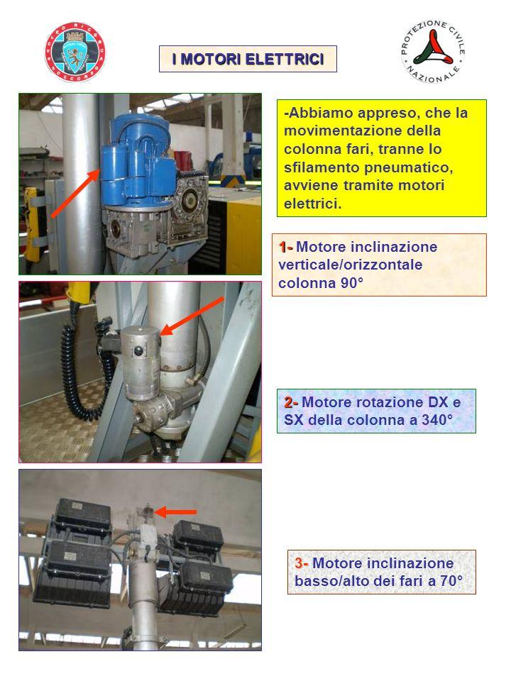 I MOTORI ELETTRICI -Abbiamo appreso, che la movimentazione della colonna fari, tranne lo sfilamento pneumatico, avviene tramite motori elettrici.