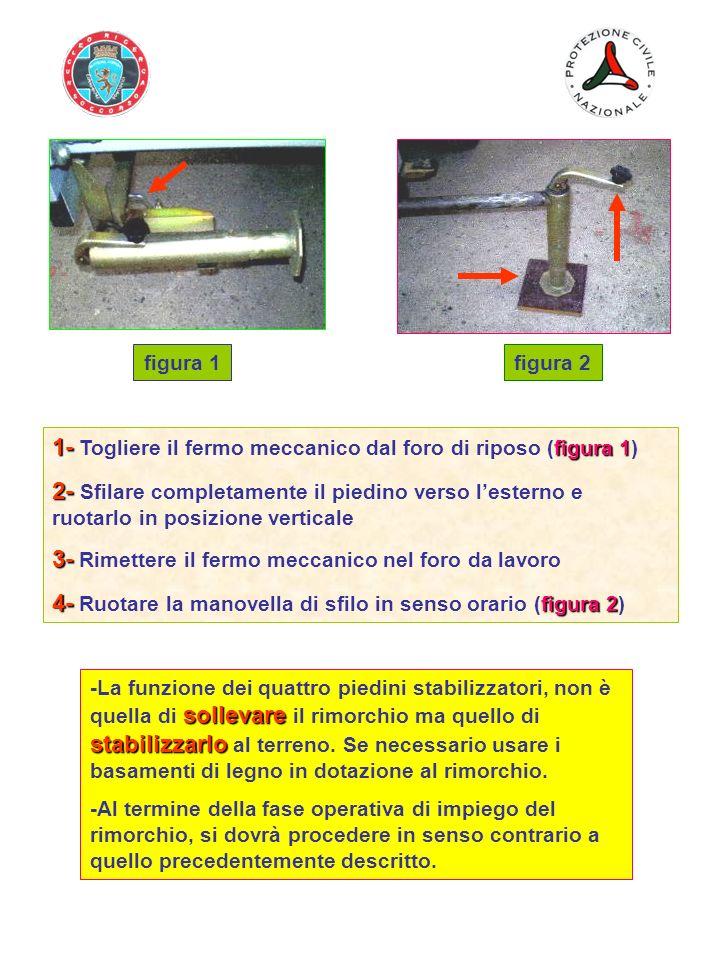 1- Togliere il fermo meccanico dal foro di riposo (figura 1)