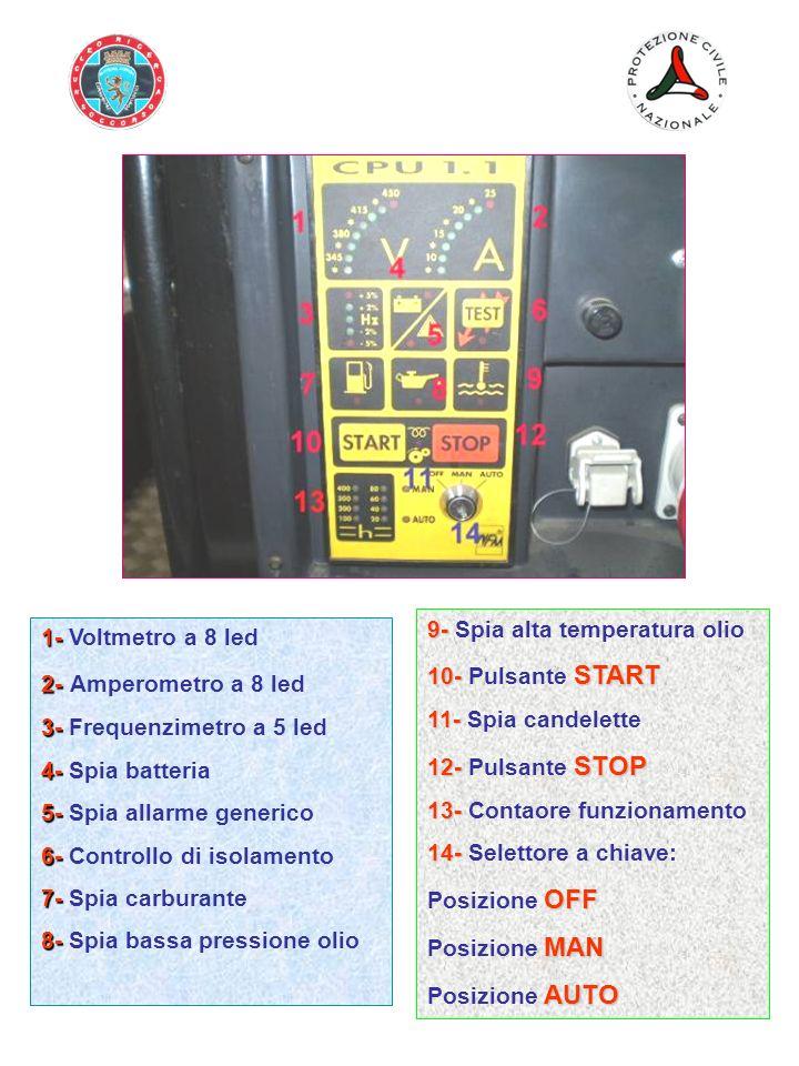 9- Spia alta temperatura olio