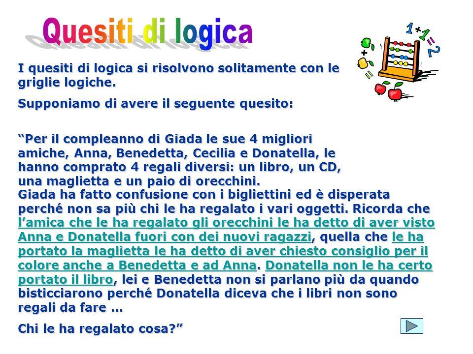 Quesiti di logica I quesiti di logica si risolvono solitamente con le griglie logiche. Supponiamo di avere il seguente quesito: