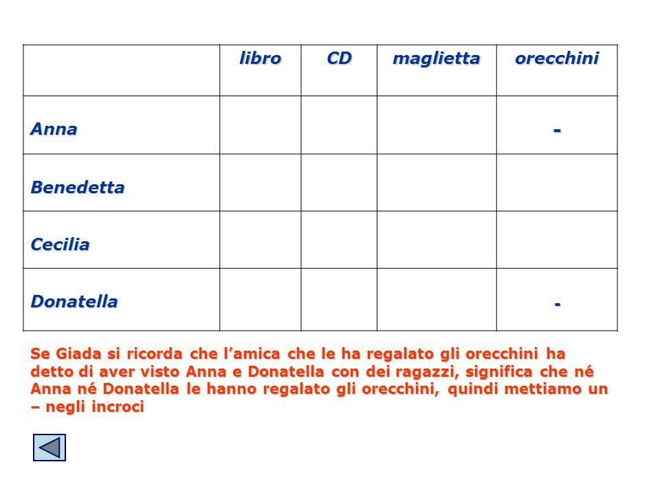 - libro CD maglietta orecchini Anna Benedetta Cecilia Donatella