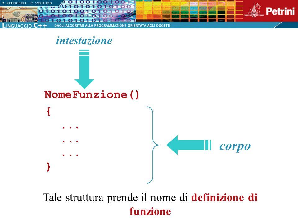 Tale struttura prende il nome di definizione di funzione