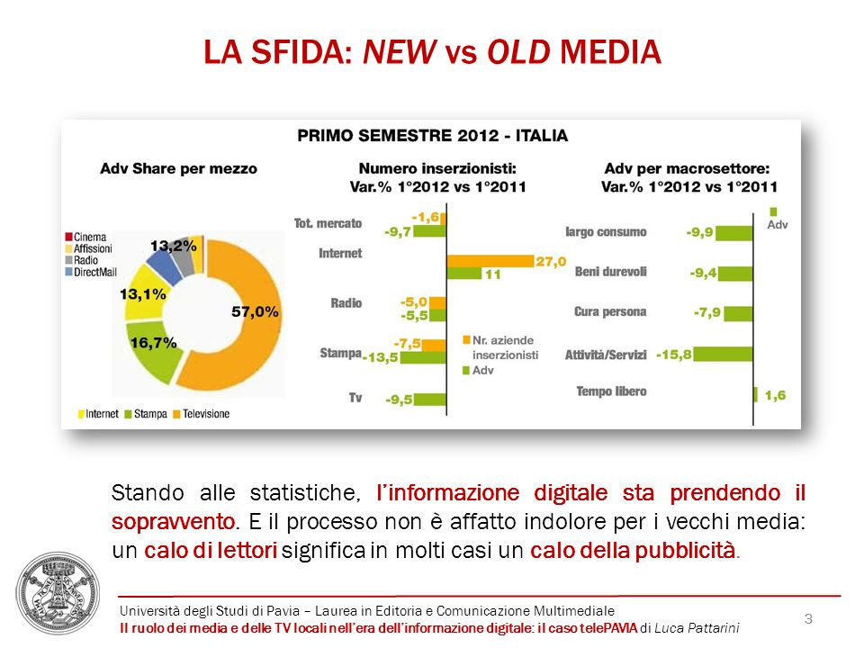 LA SFIDA: NEW vs OLD MEDIA