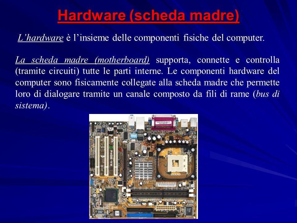 Hardware (scheda madre)