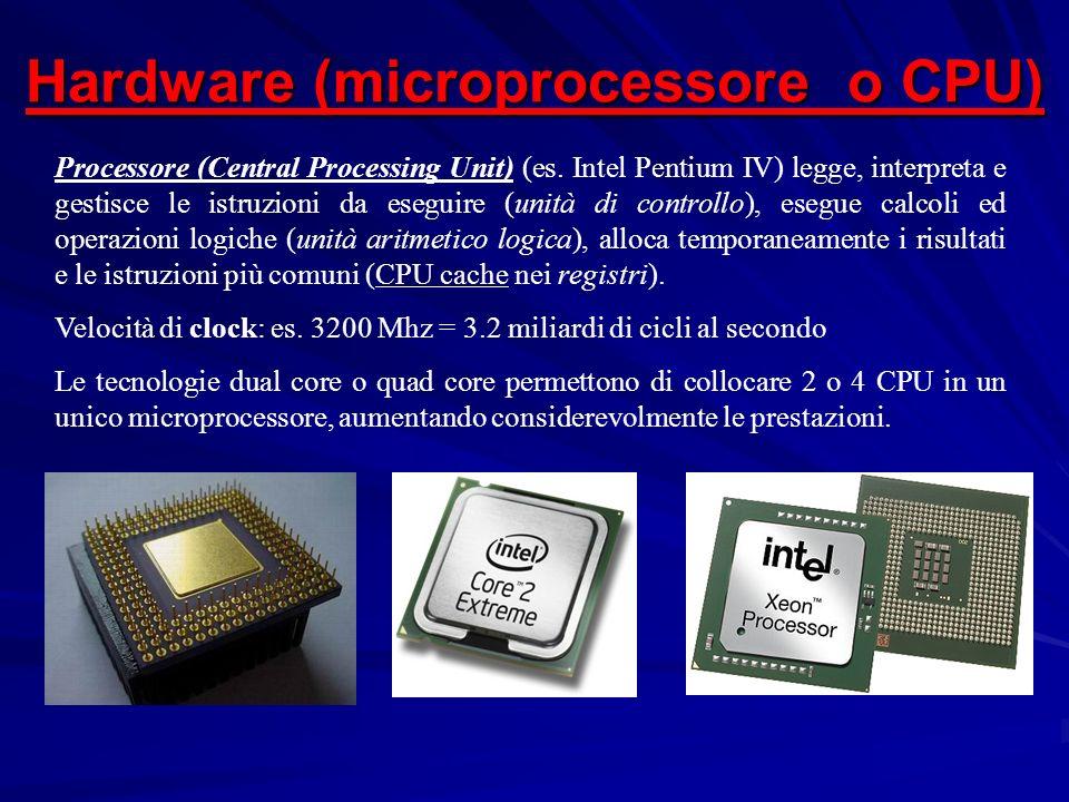 Hardware (microprocessore o CPU)