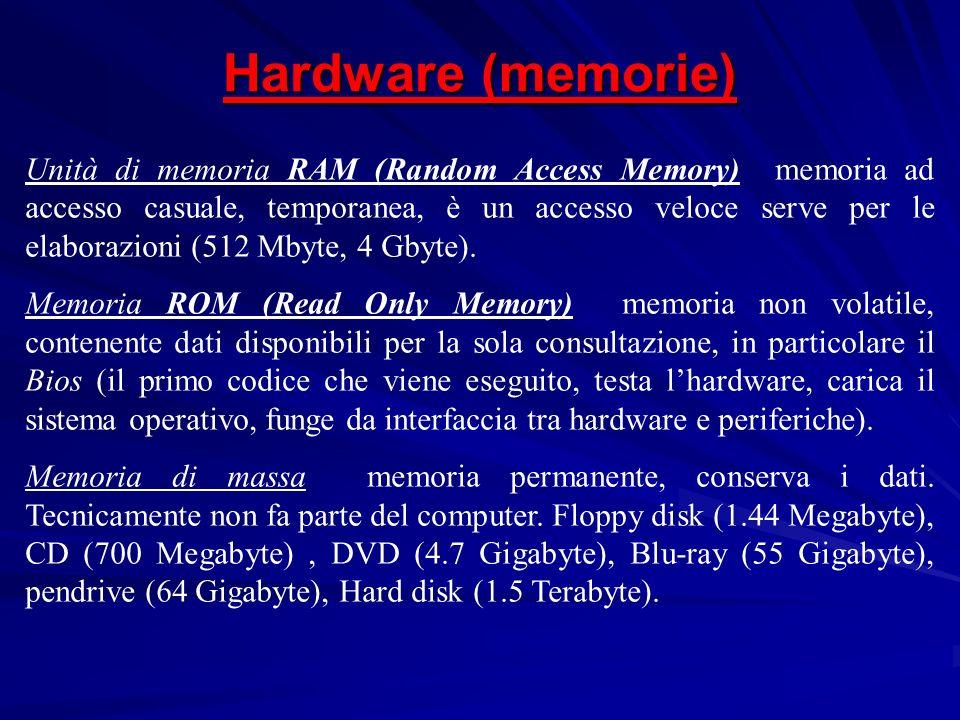 Hardware (memorie)