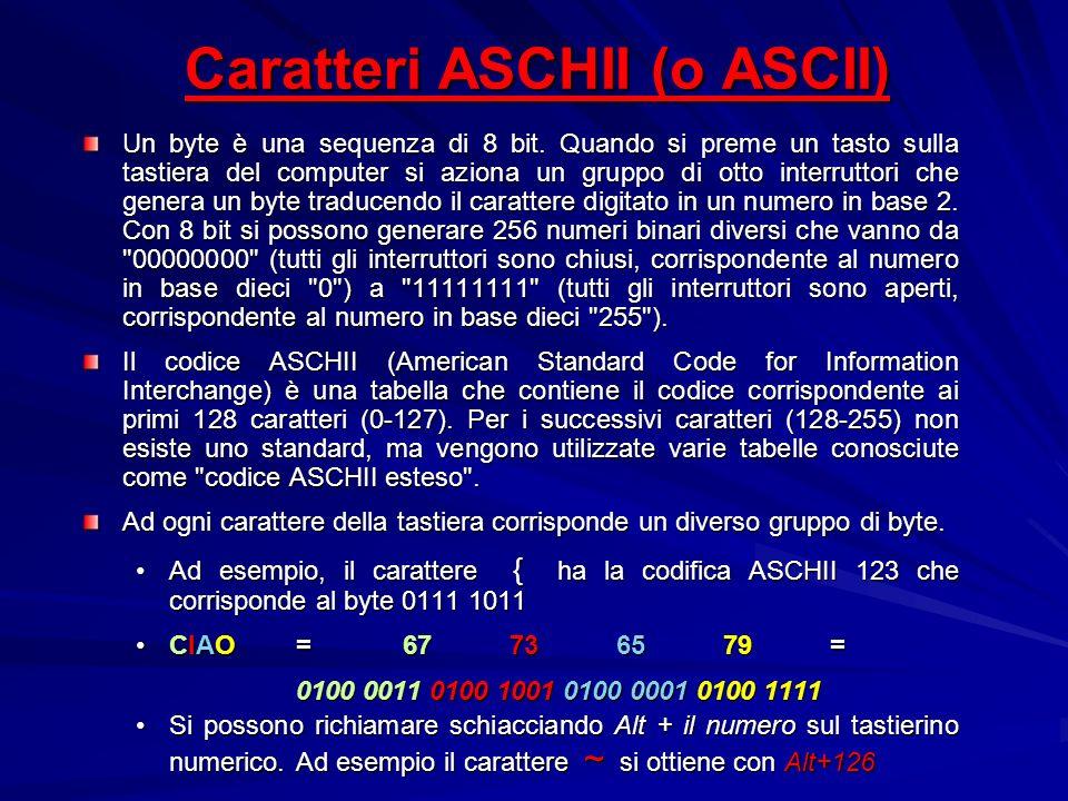 Caratteri ASCHII (o ASCII)