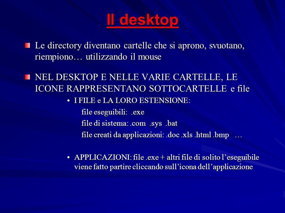 Il desktop Le directory diventano cartelle che si aprono, svuotano, riempiono… utilizzando il mouse.