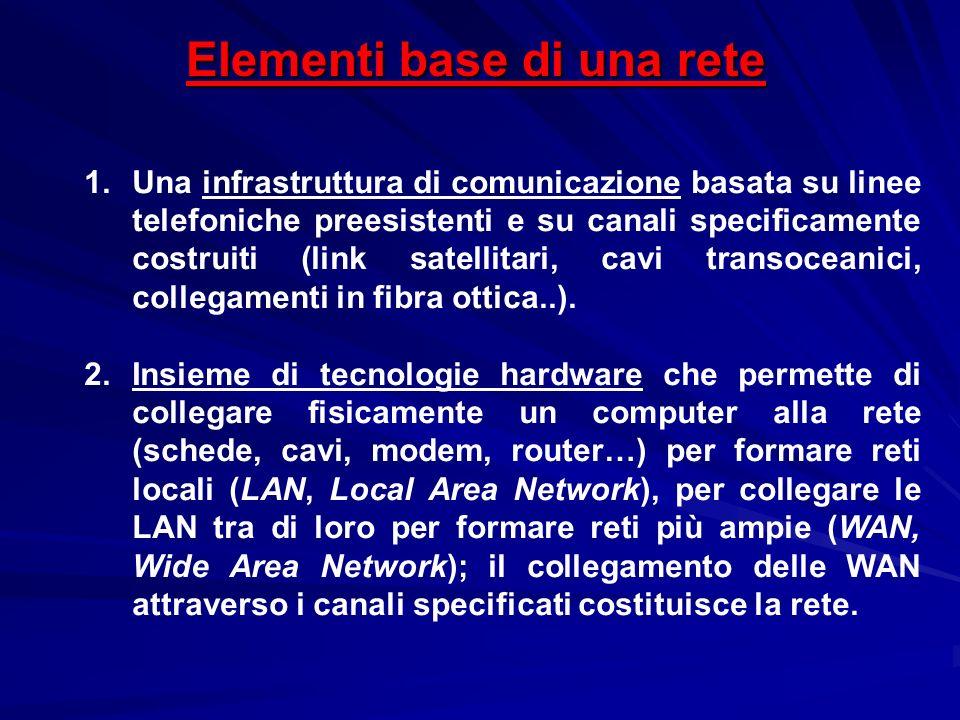 Elementi base di una rete