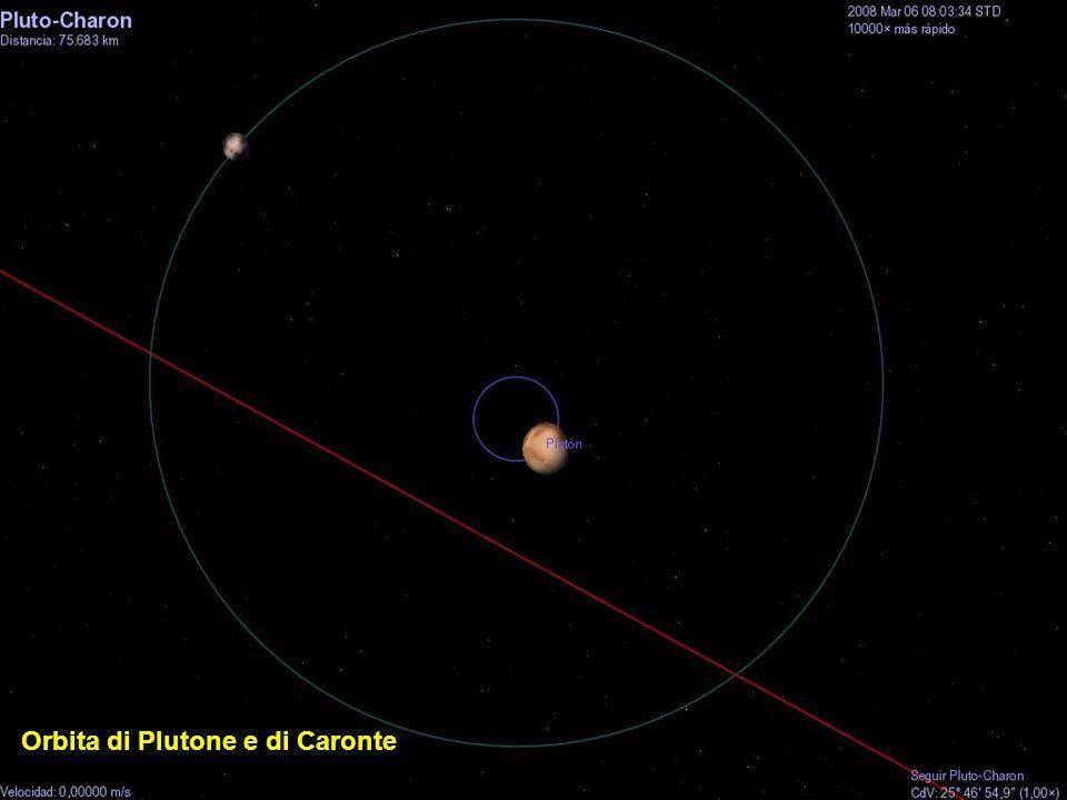 Orbita di Plutone e di Caronte