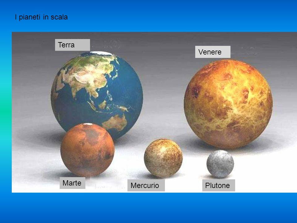 I pianeti in scala Terra Venere Marte Mercurio Plutone