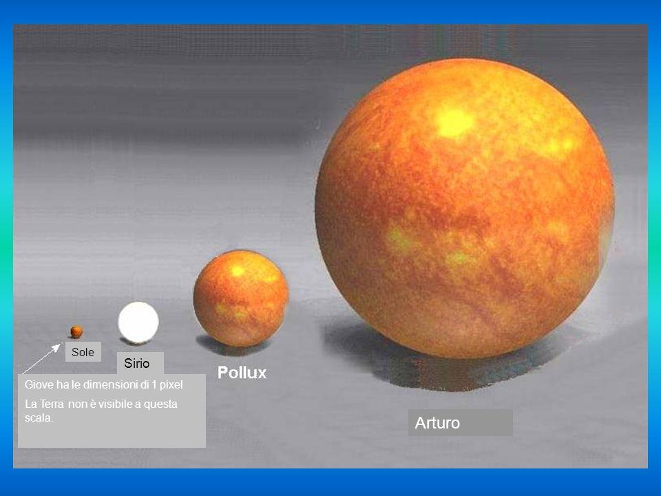 Arturo Sirio Sole Giove ha le dimensioni di 1 pixel