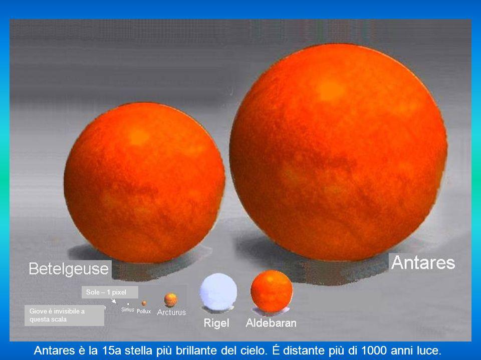 Sole – 1 pixel Giove è invisibile a questa scala. Antares è la 15a stella più brillante del cielo.
