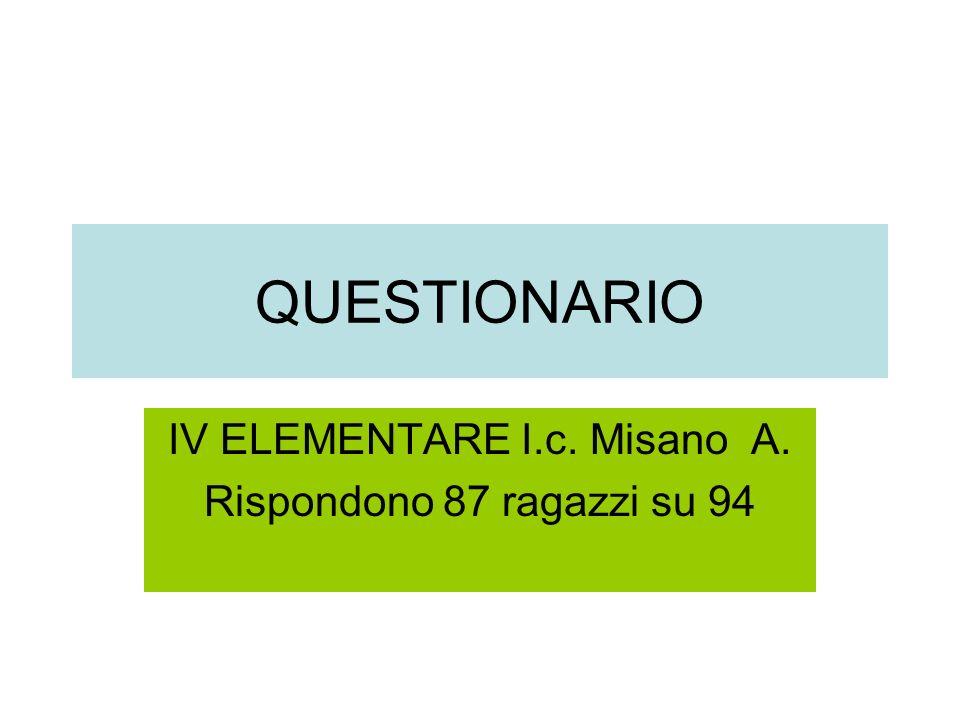 IV ELEMENTARE I.c. Misano A. Rispondono 87 ragazzi su 94