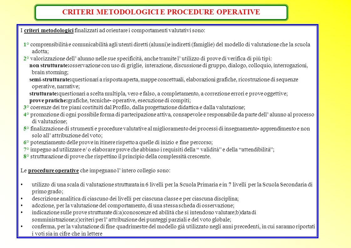 CRITERI METODOLOGICI E PROCEDURE OPERATIVE