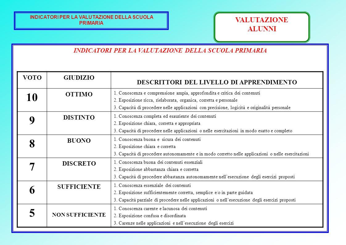 INDICATORI PER LA VALUTAZIONE DELLA SCUOLA PRIMARIA