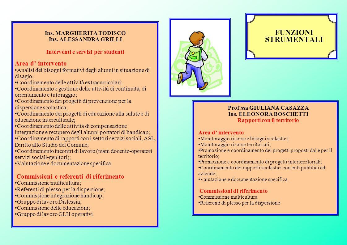Ins. MARGHERITA TODISCO Interventi e servizi per studenti