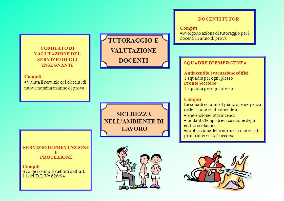 TUTORAGGIO E VALUTAZIONE DOCENTI