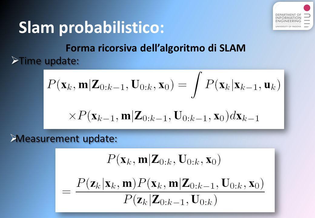 Forma ricorsiva dell'algoritmo di SLAM