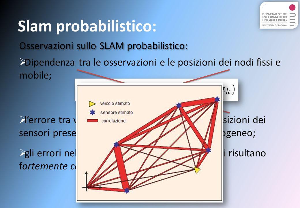 Slam probabilistico: Osservazioni sullo SLAM probabilistico: