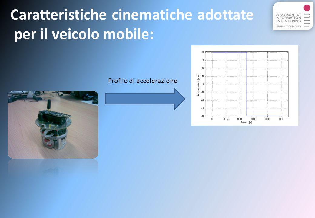 Caratteristiche cinematiche adottate per il veicolo mobile: