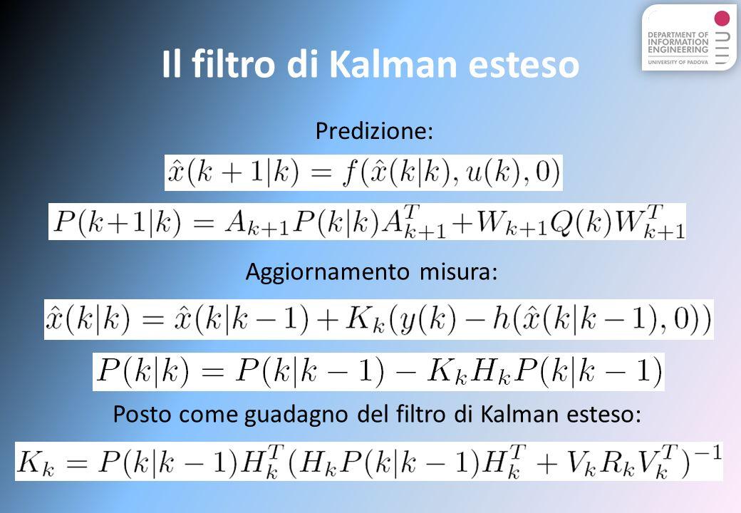 Il filtro di Kalman esteso