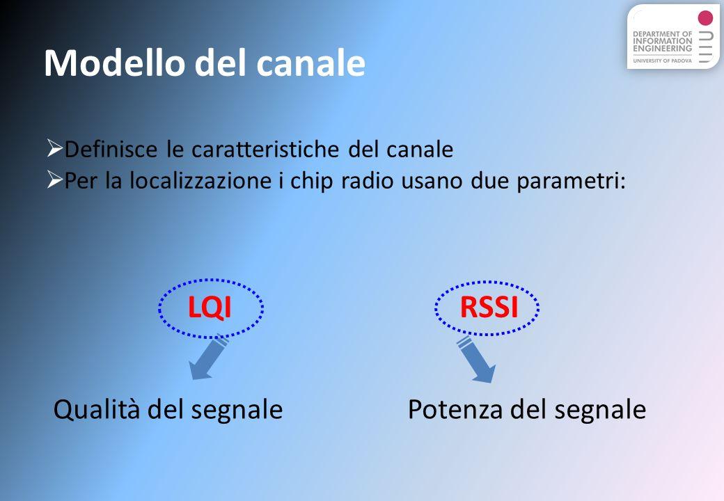 Modello del canale LQI RSSI Qualità del segnale Potenza del segnale