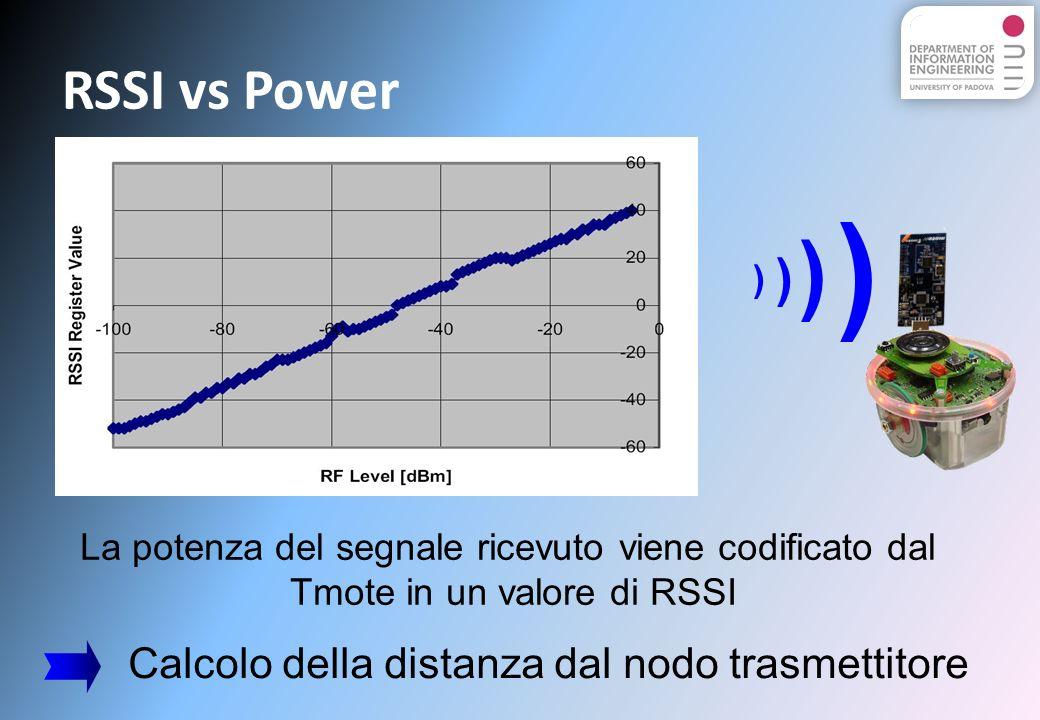 ) ) RSSI vs Power ) Calcolo della distanza dal nodo trasmettitore )