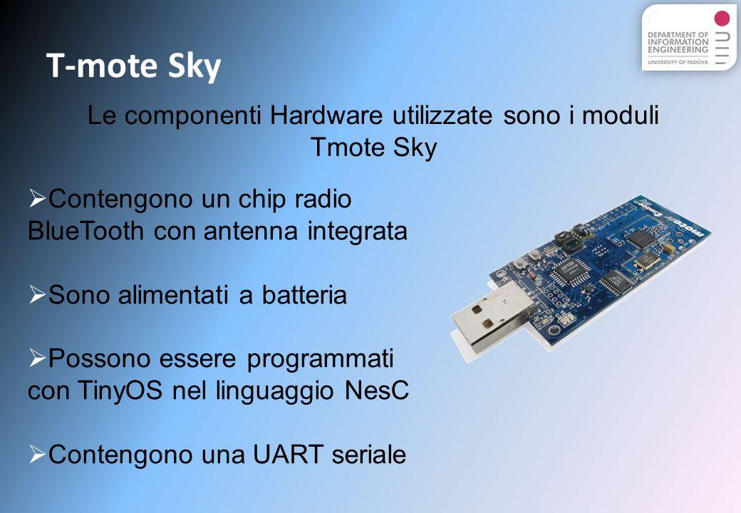 Le componenti Hardware utilizzate sono i moduli